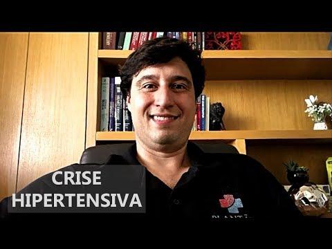 Classificação de crise de hipertensão