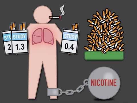 Uzależnienia alkoholizm nałóg palenia