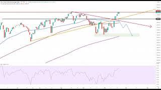 Wall Street – Intel Aktie im Chartcheck!