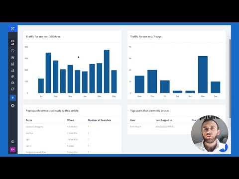Helpjuice: Knowledge Base Analytics