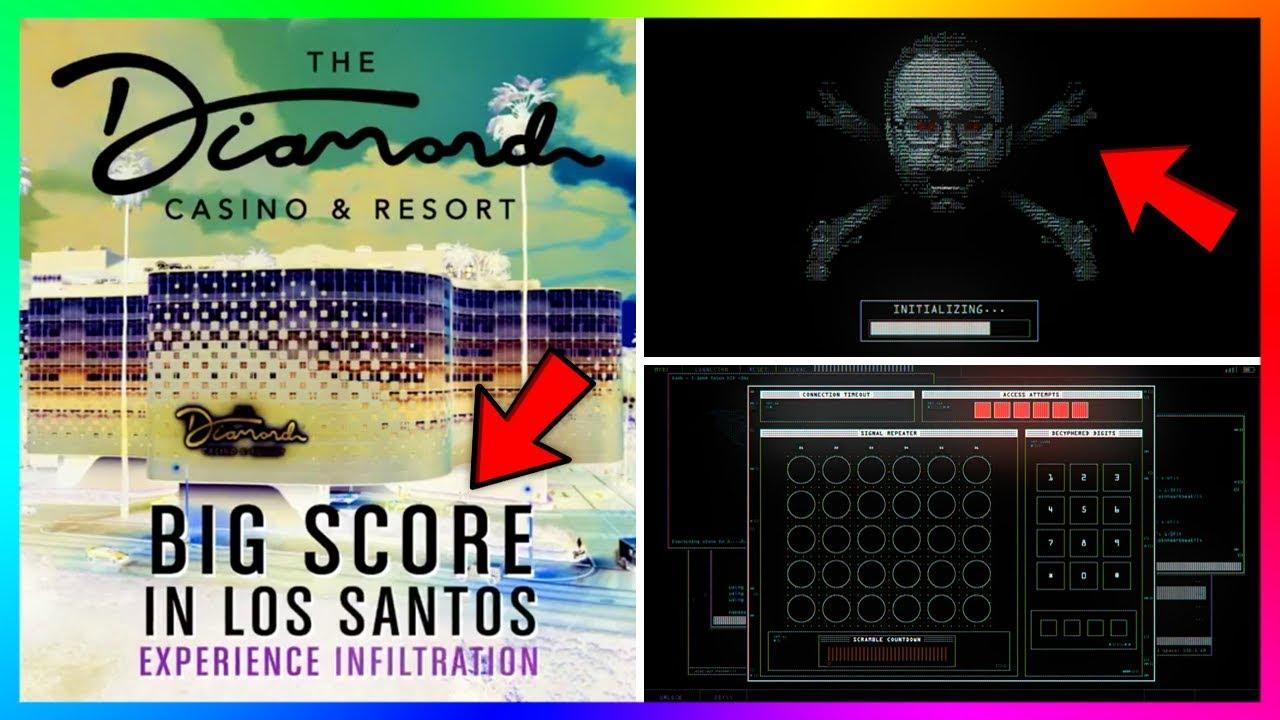 Le Rapine al Casino potrebbero arrivare a breve in GTA Online