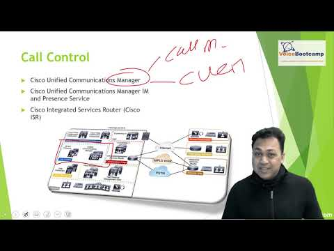 VoiceBootcam CCNP Collaboration Training - Call Control - YouTube