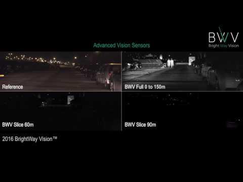 Enhanced Computer Vision (ECV) for Object Detection (2)
