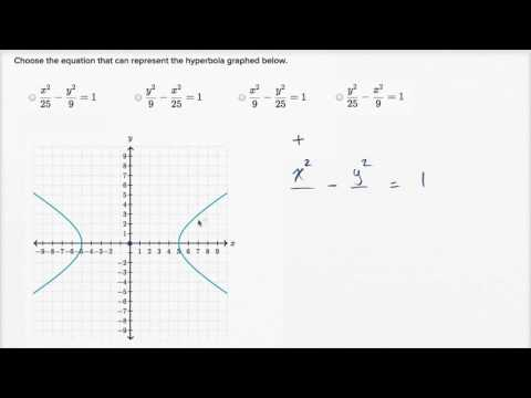 Vertices & direction of a hyperbola (example 2) (video