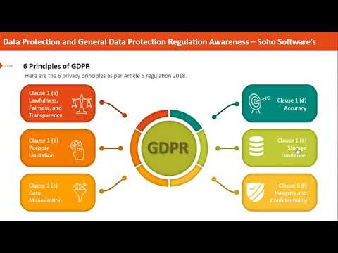 Soho Software GDPR