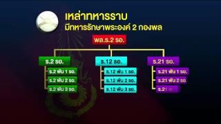 หน่วยรักษาพระองค์กองทัพไทย