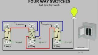 four way switch troubleshooting - 免费在线视频最佳电影电视节目 ...