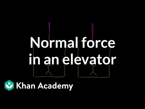 Normal force in an elevator (video) | Khan Academy