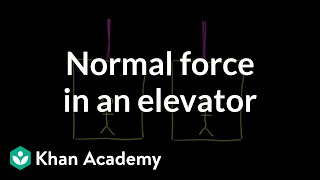 Normal Force in an Elevator