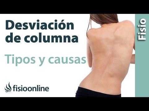 Difícil de tragar la saliva con el foro de osteocondrosis