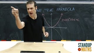 There is only One True Parabola