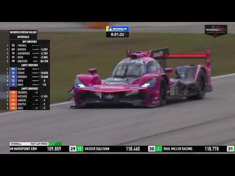 IMSA WTSC第2戦セブリング12時間 レース動画2