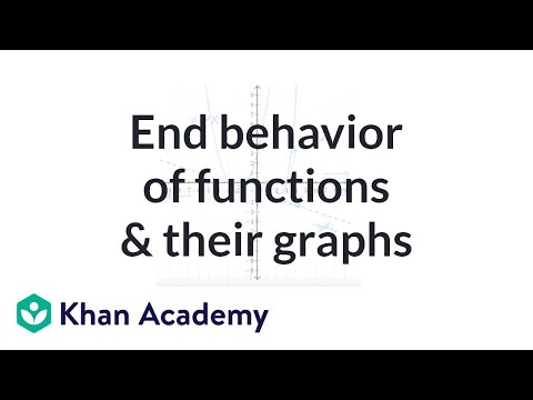 Graphing Polynomial Functions Worksheet Day 14