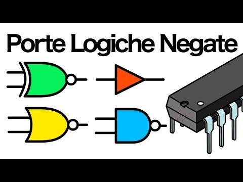Porte logiche negate - Elettronica Digitale