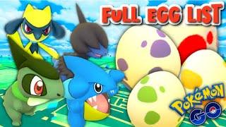 Niantic Reveals what are in Eggs for Pokemon GO || 12km, 10km, 5km & 2km Eggs