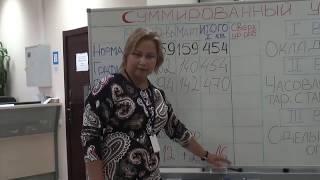 Кадровое делопроизводство | Суммированный учет рабочего времени