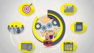 Smart AdServer video