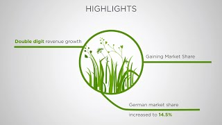 allergy-therapeutics-increase-market-share-revenues-pre-r-d-operating-profit-06-03-2019