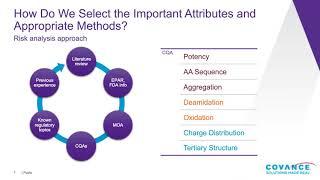 Strategic Considerations for Successful Biosimilars Development