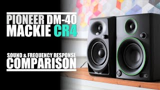 Pioneer DM-40  vs  Mackie CR4      Sound, Frequency Response & Distortion Comparison