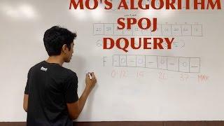 Mo's Algorithm: DQUERY from SPOJ