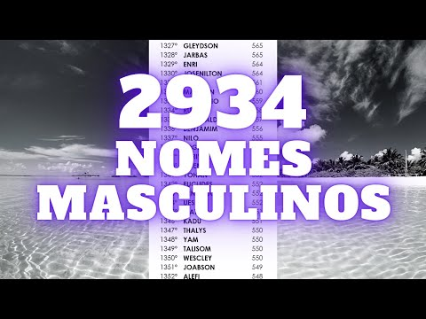 2934 nomes masculinos ! Os nomes de bebe masculino mais registrados no ltimo censo IBGE