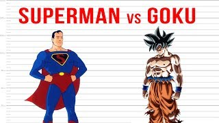 Superman vs Goku (False Arguments)