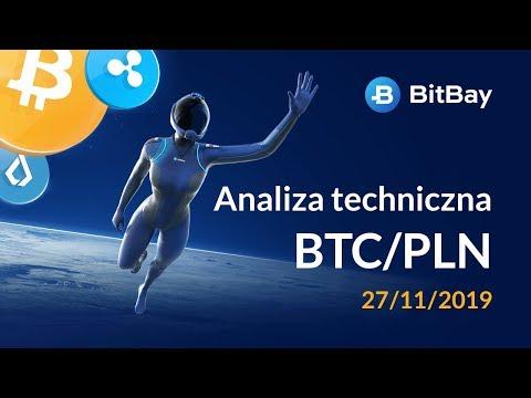 Geriausia programa prekybos cryptocurrency