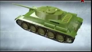 агрегаты танков 1