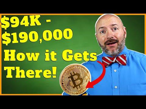 Beneficiați de bitcoin de tranzacționare