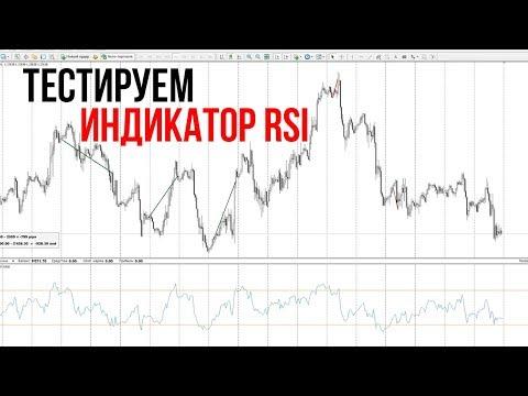 Евро рубль график онлайн форекс