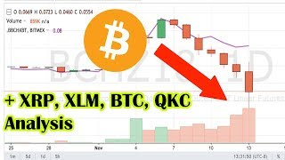 Bitcoin Cash crashing on BITMEX! Here
