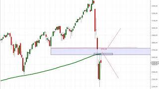 Wall Street – S&P 500 und Tesla gehen getrennte Wege!