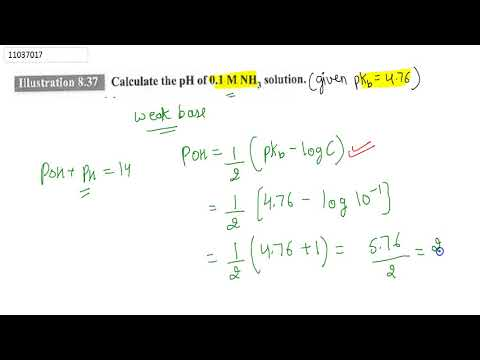 Calculate the `pH` of `0.1 MNH_(3)` solution.