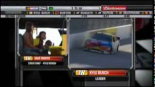Kyle Busch Wins The Autism Speaks 400 Dover Sprint Cup Race 2010.mpg
