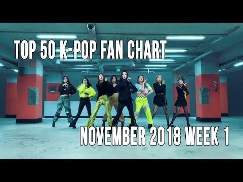 Top 50 K-Pop Songs Chart - November 2018 Week 1 Fan Chart