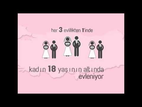 Türkiye'deki 19 Milyon Gencin Gücü