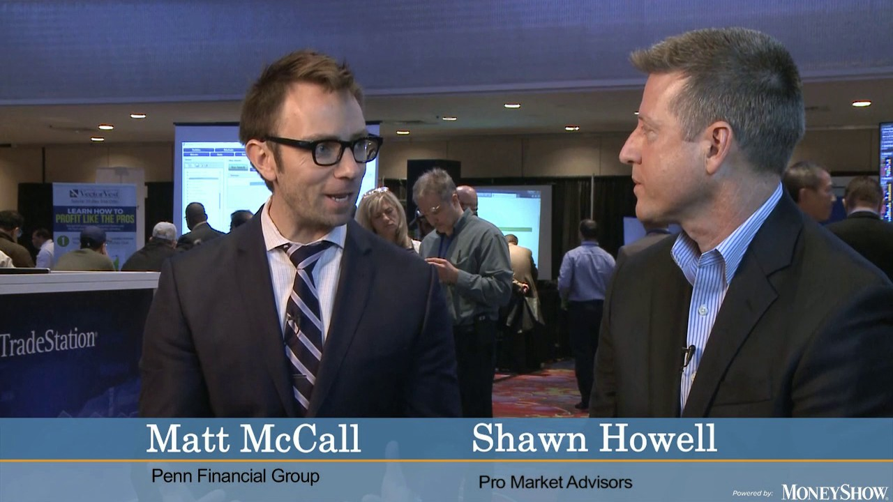 Shawn Howell, Pro Market Advisors: ETFs with spreads, covered calls