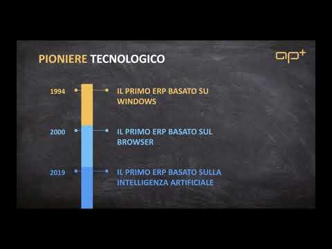 Automazione industriale, ERP, Industria 4.0
