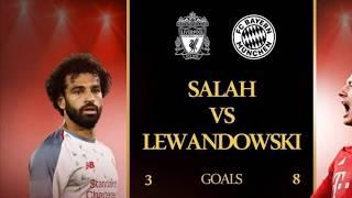 Lượt Về Vòng 1/8  Cúp C1 Châu Âu Liverpool Vs Bayern Munich. Cú đúp Mane. Round 1/8 Cup C1 European