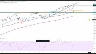 Wall Street – Abgebrühte Bullen…
