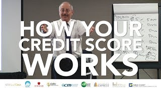 How Your Credit Score Works