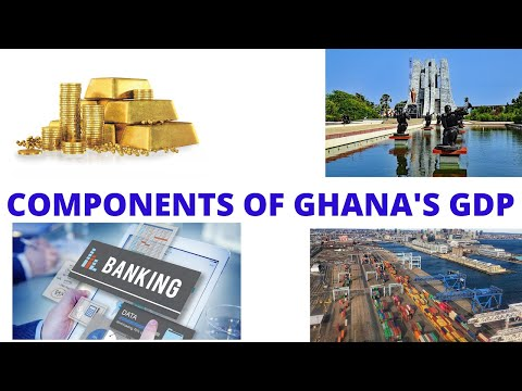 , title : 'Components of Ghana's Gross Domestic Products (GDP)