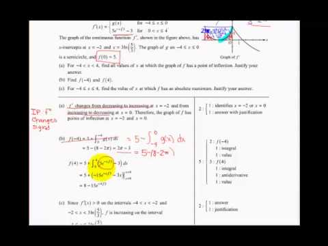 APCalculus Cram Video – Tips & Tricks for the #APCalc Exam