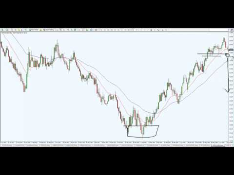 Strategy complex binary options