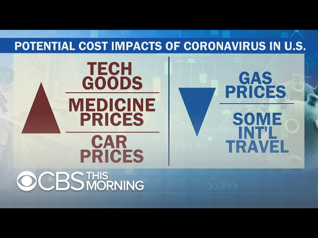 How the coronavirus is impacting the global economy
