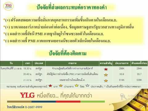 YLG NightUpdate 23-04-15