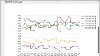 Registrazione Webinar di ieri con Swissquote