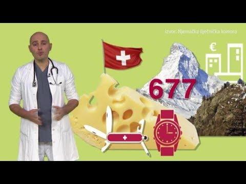 Duhovni uzroci hipertenzije