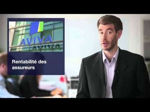 JT : Naissance d'Harmonie Mutuelle, rentabilité et chiffres des assureurs et de l'assurance-vie